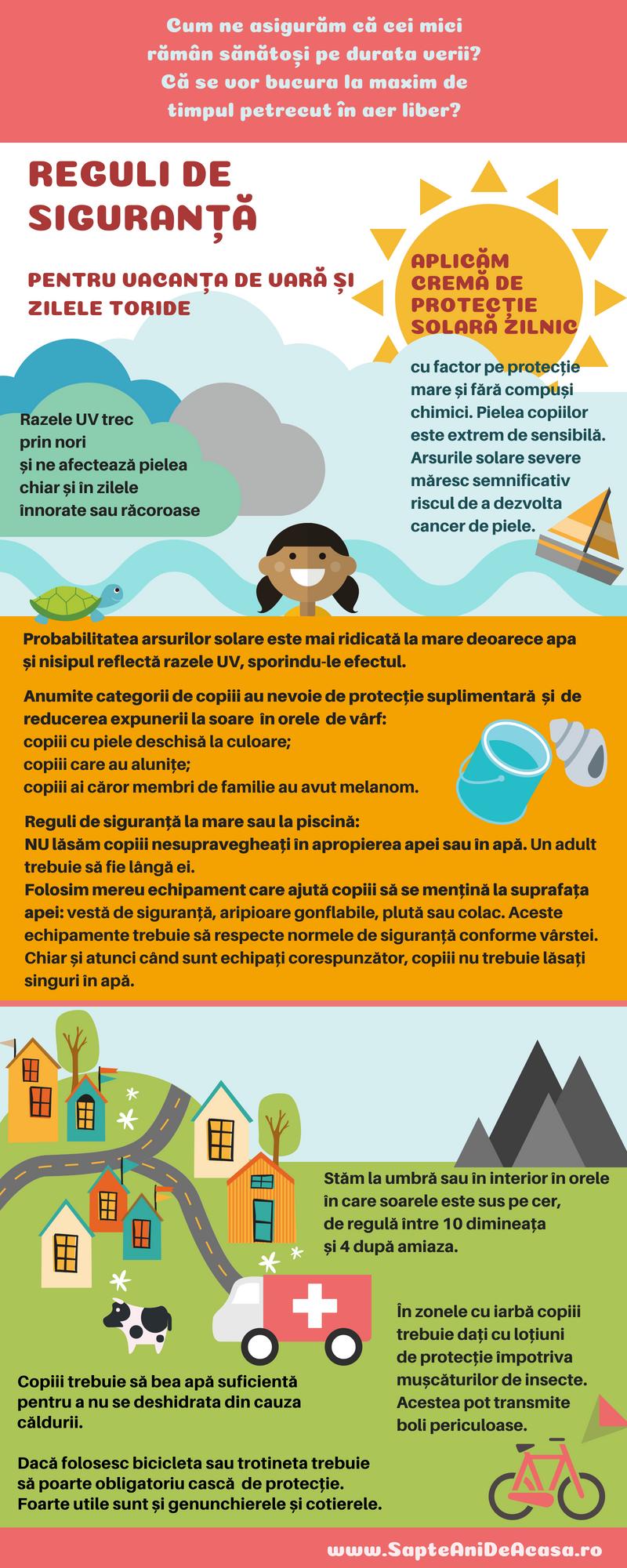 Reguli de siguranță pentru copii în vacanța de vară